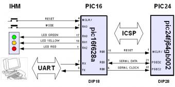 Schéma simplifié du programmateur pour PIC24
